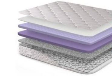 Picture for category Spring mattresses